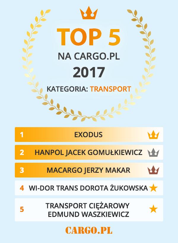 top5T